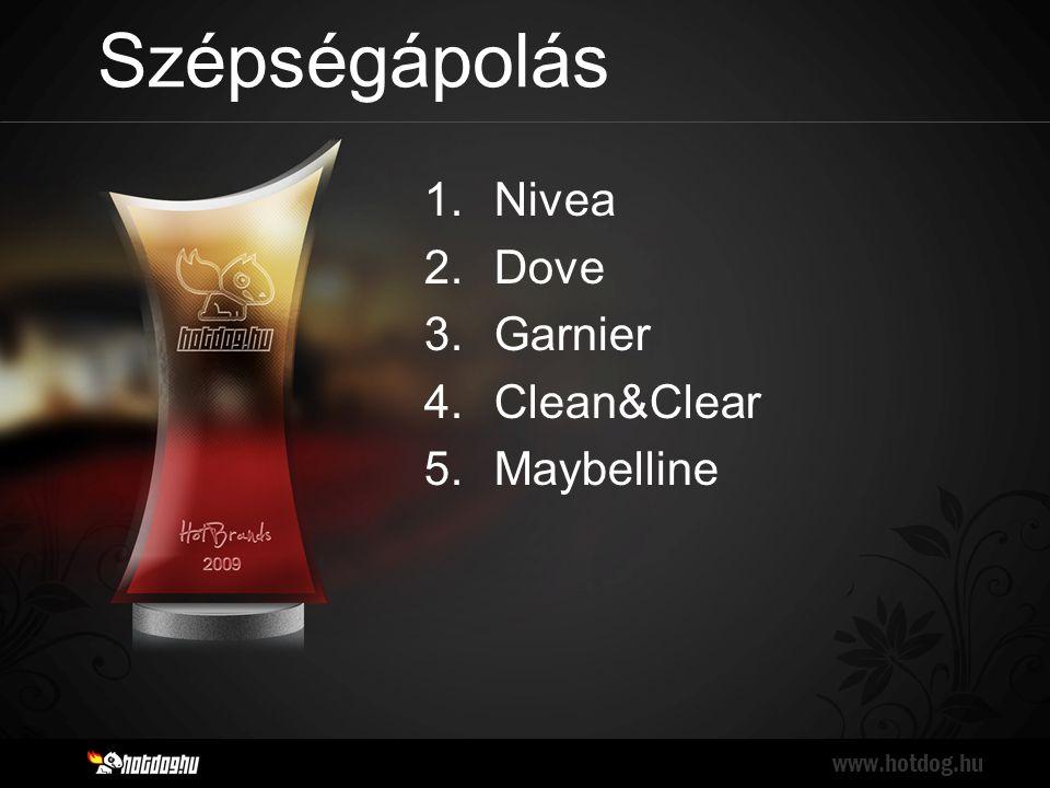 Szépségápolás www.hotdog.hu 1.Nivea 2.Dove 3.Garnier 4.Clean&Clear 5.Maybelline