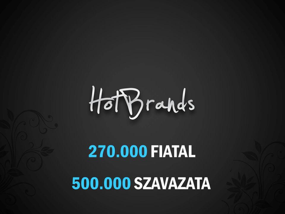 500.000 SZAVAZATA 270.000 FIATAL