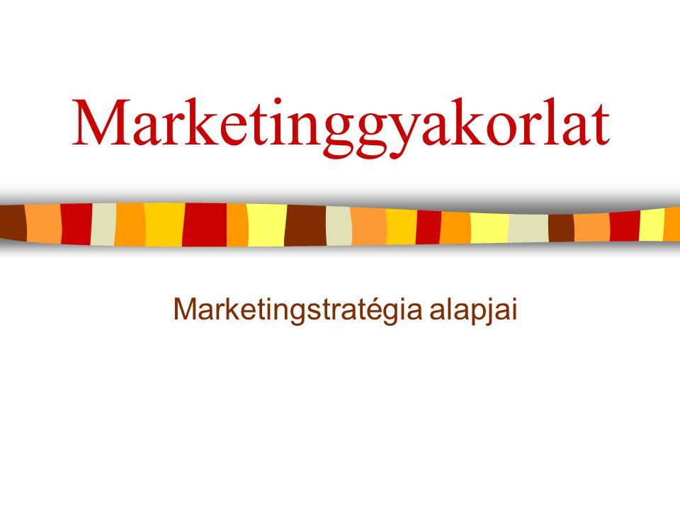 Marketinggyakorlat Marketingstratégia alapjai