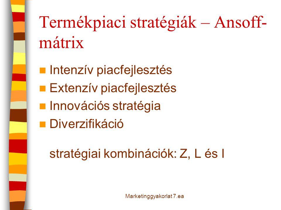 Termékpiaci stratégiák – Ansoff- mátrix  Intenzív piacfejlesztés  Extenzív piacfejlesztés  Innovációs stratégia  Diverzifikáció stratégiai kombiná