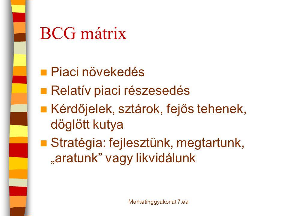 """BCG mátrix  Piaci növekedés  Relatív piaci részesedés  Kérdőjelek, sztárok, fejős tehenek, döglött kutya  Stratégia: fejlesztünk, megtartunk, """"ara"""