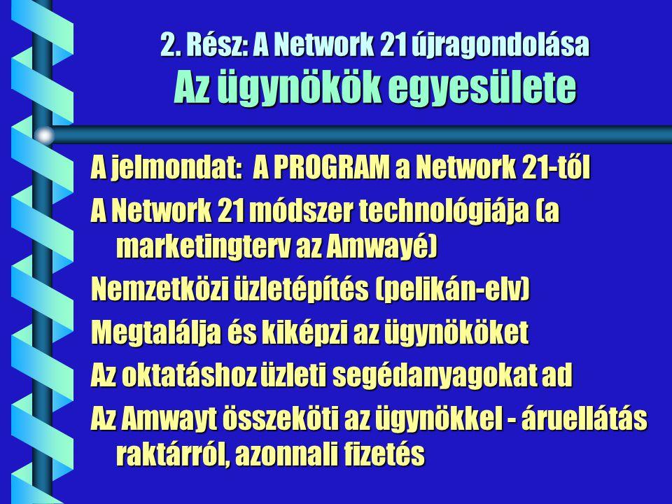 2. Rész: A Network 21 újragondolása Az ügynökök egyesülete A jelmondat: A PROGRAM a Network 21-től A Network 21 módszer technológiája (a marketingterv