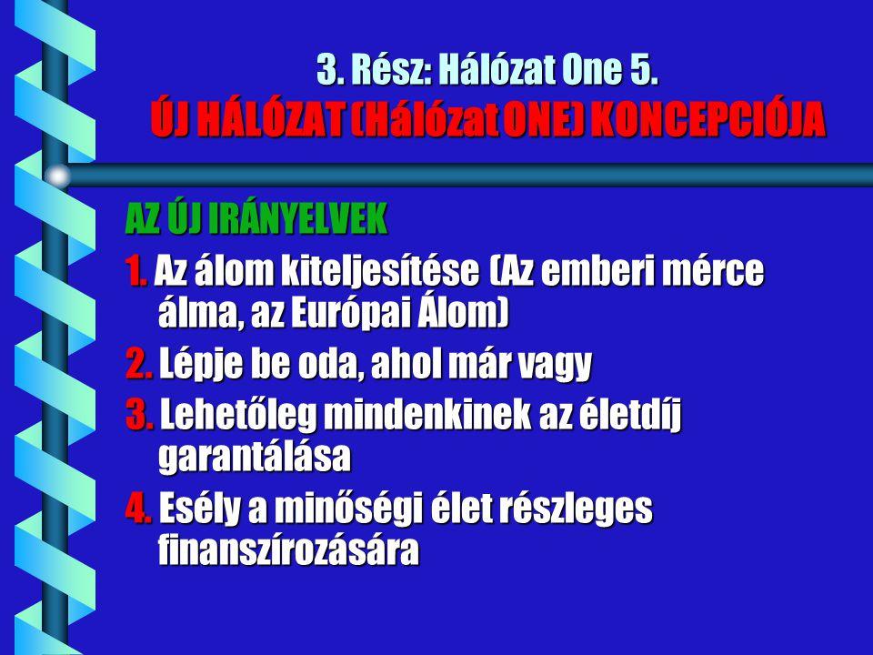 3. Rész: Hálózat One 5. ÚJ HÁLÓZAT (Hálózat ONE) KONCEPCIÓJA AZ ÚJ IRÁNYELVEK 1. Az álom kiteljesítése (Az emberi mérce álma, az Európai Álom) 2. Lépj