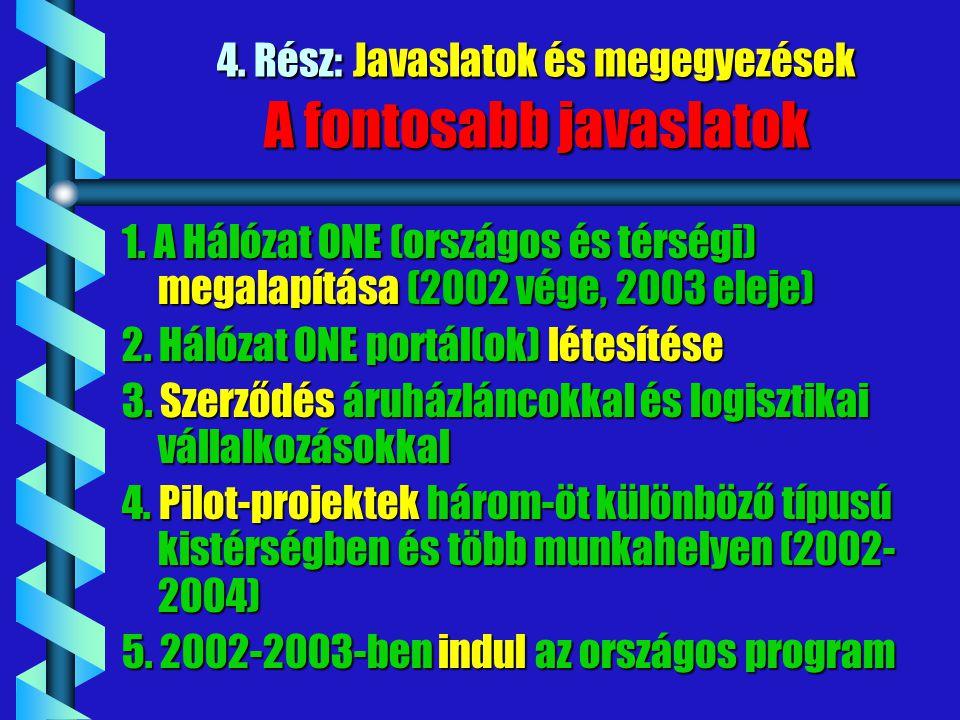 4. Rész: Javaslatok és megegyezések A fontosabb javaslatok 1. A Hálózat ONE (országos és térségi) megalapítása (2002 vége, 2003 eleje) 2. Hálózat ONE