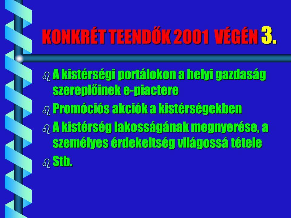 KONKRÉT TEENDŐK 2001 VÉGÉN 3. b A kistérségi portálokon a helyi gazdaság szereplőinek e-piactere b Promóciós akciók a kistérségekben b A kistérség lak