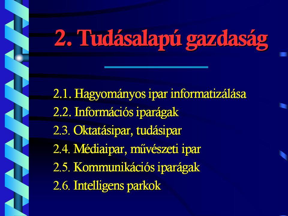 KONKRÉT TEENDŐK 2002 VÉGÉN 1.