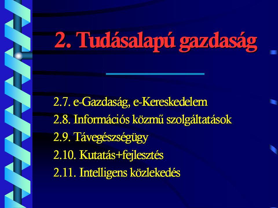 KONKRÉT TEENDŐK 2001 VÉGÉN 2.