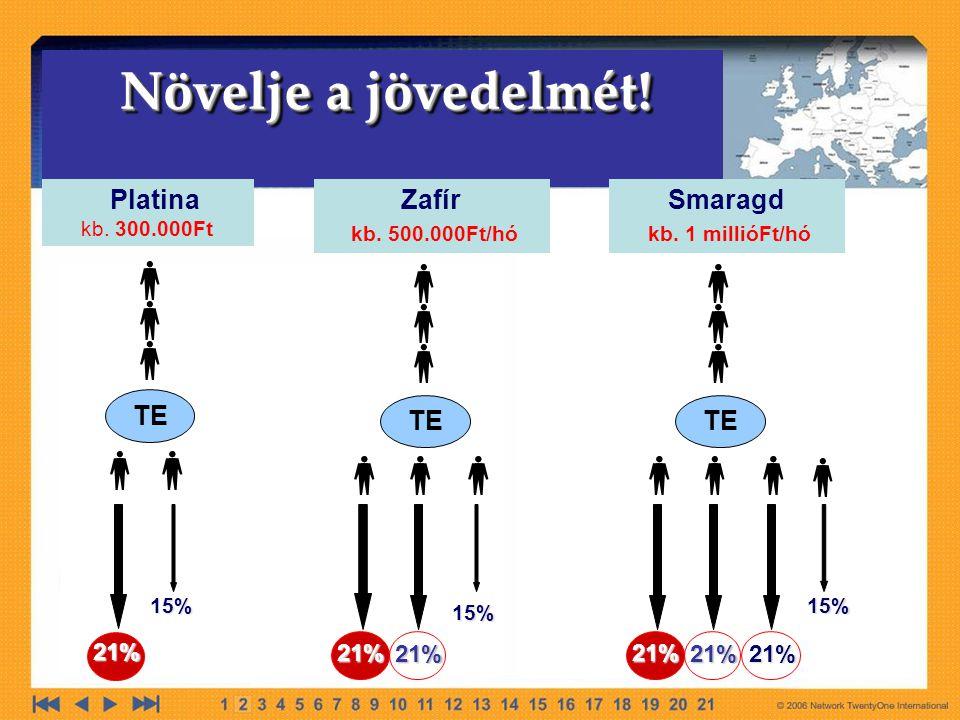 Növelje a jövedelmét.Platina kb. 300.000Ft TE 15% 21% Zafír kb.