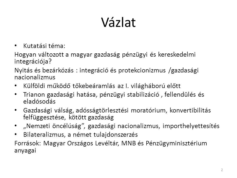 Vázlat • Kutatási téma: Hogyan változott a magyar gazdaság pénzügyi és kereskedelmi integrációja.