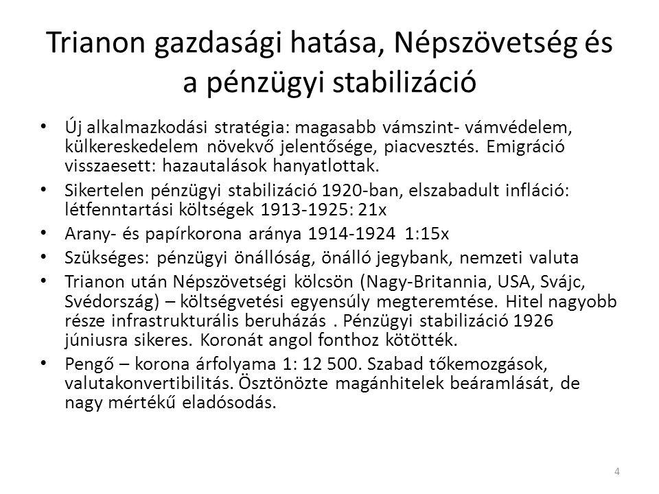 Trianon gazdasági hatása, Népszövetség és a pénzügyi stabilizáció • Új alkalmazkodási stratégia: magasabb vámszint- vámvédelem, külkereskedelem növekv