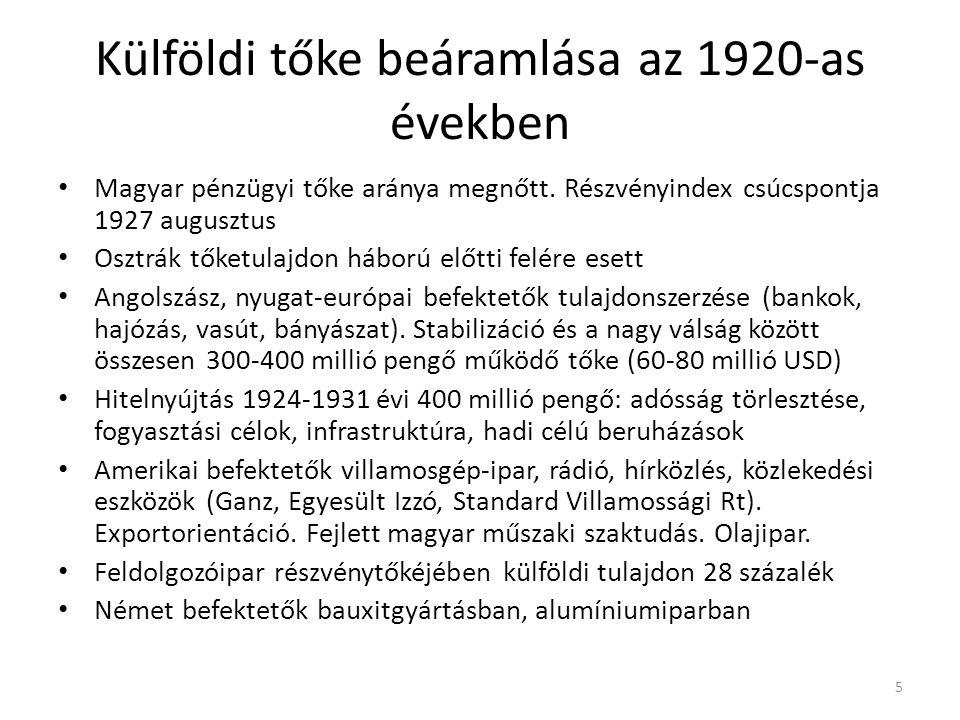 Külföldi tőke beáramlása az 1920-as években • Magyar pénzügyi tőke aránya megnőtt. Részvényindex csúcspontja 1927 augusztus • Osztrák tőketulajdon háb