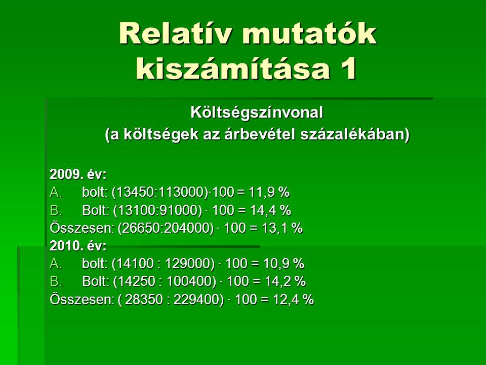 Relatív mutatók kiszámítása 1 Költségszínvonal (a költségek az árbevétel százalékában) 2009. év: A.bolt: (13450:113000)·100 = 11,9 % B.Bolt: (13100:91