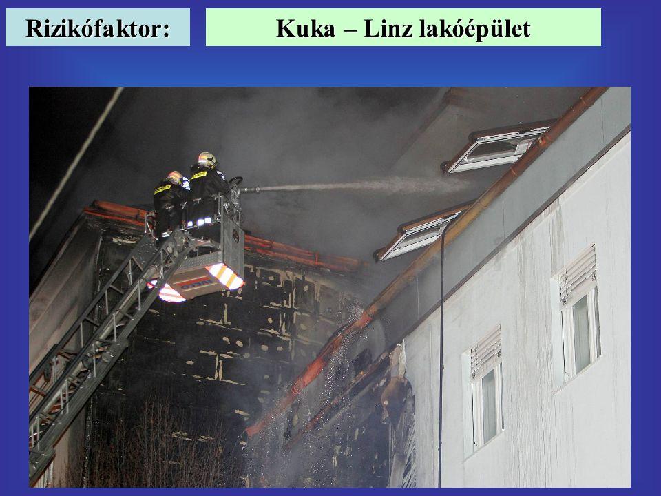 Rizikófaktor: Kuka – Linz lakóépület