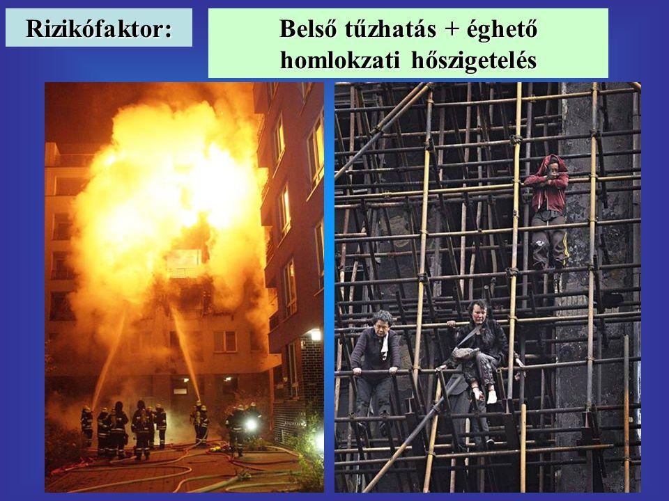 Rizikófaktor: Belső tűzhatás + éghető homlokzati hőszigetelés