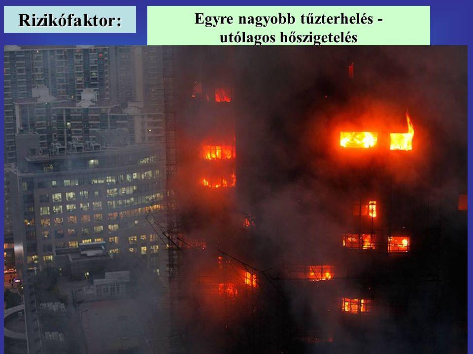 Rizikófaktor: Egyre nagyobb tűzterhelés - utólagos hőszigetelés