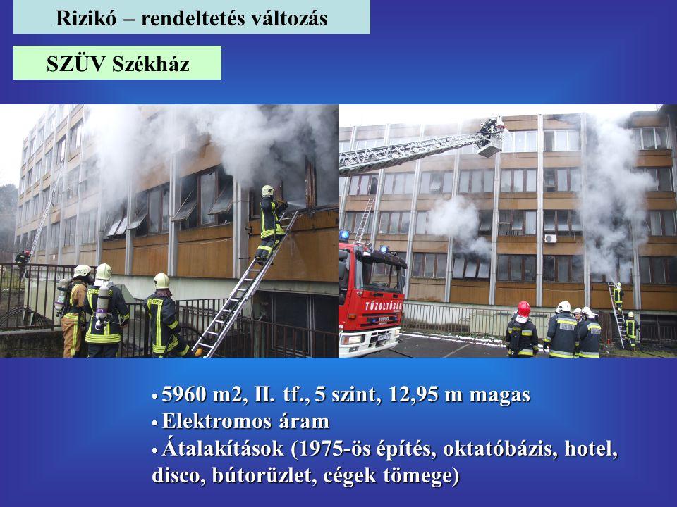 Rizikó – rendeltetés változás SZÜV Székház • 5960 m2, II.