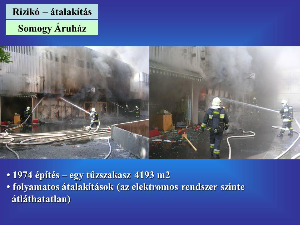 Rizikó – átalakítás Somogy Áruház • 1974 építés – egy tűzszakasz 4193 m2 • folyamatos átalakítások (az elektromos rendszer szinte átláthatatlan) átlát