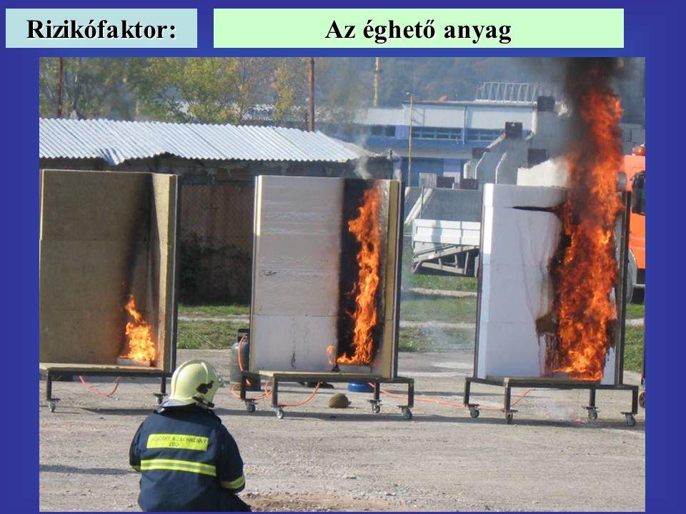 Rizikófaktor: Fűtőérték Kőzet gyapot Papír Fa (fenyő) PUREPS Benzin Gázolaj kJ / kg 12501700017000260004200042000 Fa egyenérték 0,07111,52,52,5 Égéshő / fűtőérték