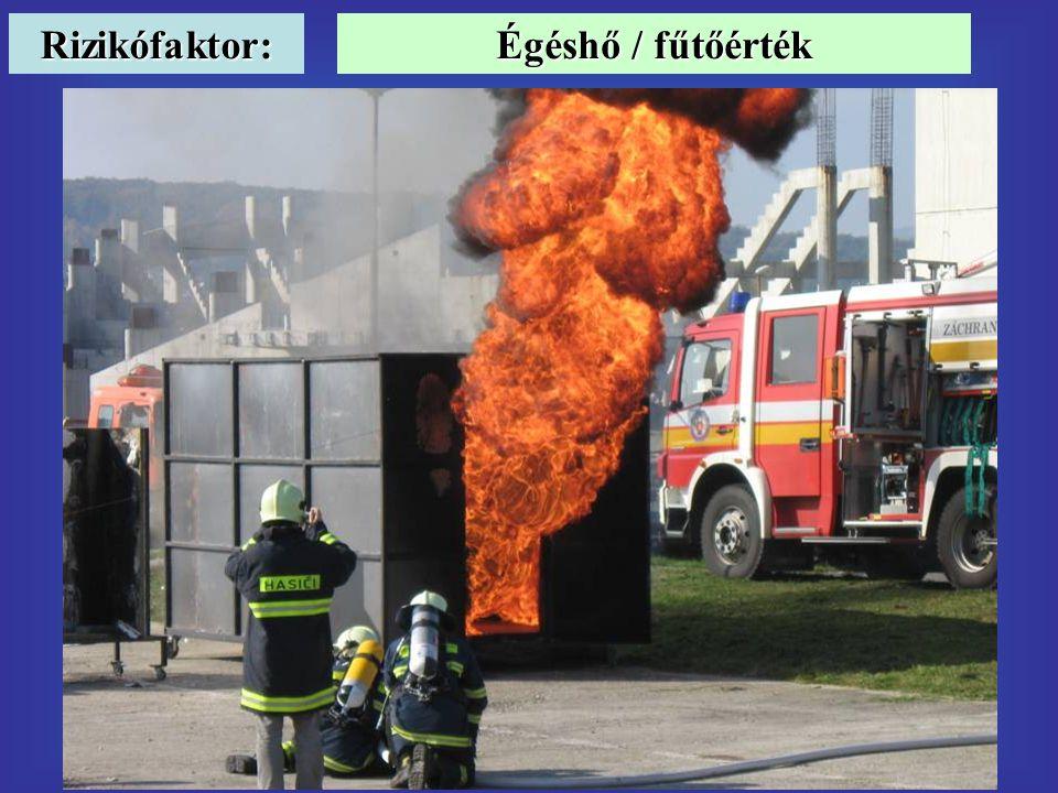 Rizikófaktor: A füst mennyisége Elhelyezkedés Hőszigetelő anyag típusa Teljes keletkező füst mennyisége ISO 9705 teszt alapján (m2) Falon Kőzetgyapot227 PIR11700 PUR>4859* EPS>3285* Szendvics panel Kőzetgyapot (mag) 2798 PUR (mag) >9359* EPS (mag) >12199*