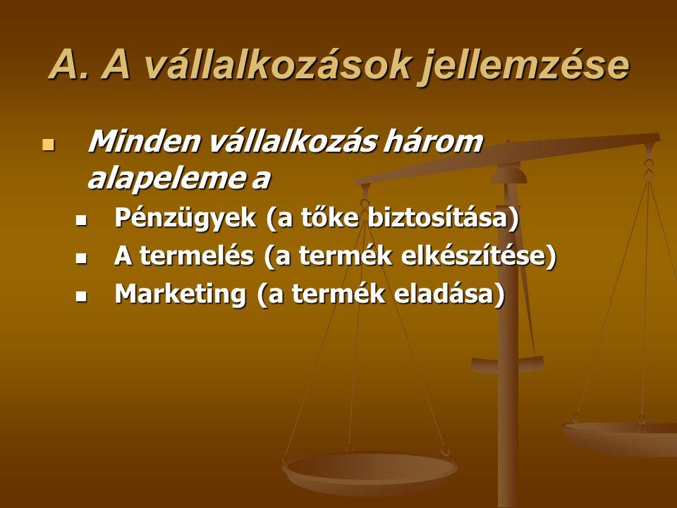 A. A vállalkozások jellemzése  Minden vállalkozás három alapeleme a  Pénzügyek (a tőke biztosítása)  A termelés (a termék elkészítése)  Marketing