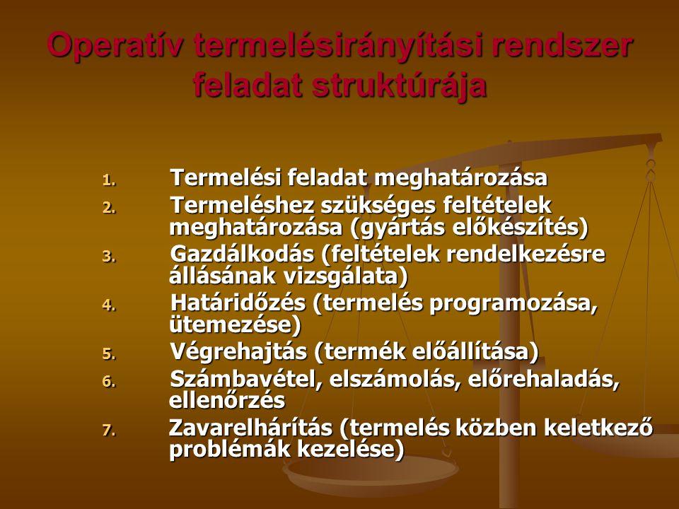 Operatív termelésirányítási rendszer feladat struktúrája 1.