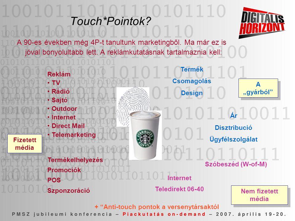 Touch*Pointok? A 90-es években még 4P-t tanultunk marketingből. Ma már ez is jóval bonyolultabb lett. A reklámkutatásnak tartalmaznia kell: Ár Disztri