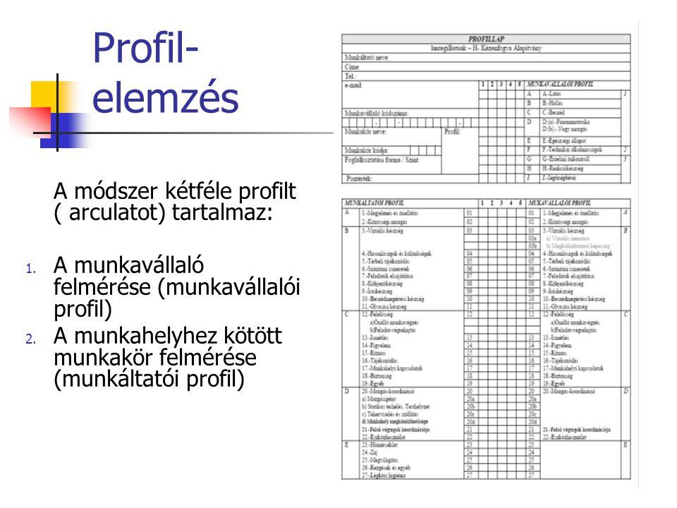 Egyéb innováció: Pálya és életorientáció Ötletadó: Clearing Szolgáltatás/ Ausztria  Iskolai keretek között működő TF- szerű szolgáltatás-hálózat  Sajátos módszer és eszköztárral Pálya-és életorientáció a Fogd a Kezemnél:  Karrier Társasjáték  Life Kapitány és legénysége  Szakma-hátizsákok
