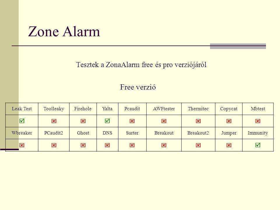 Zone Alarm Tesztek a ZonaAlarm free és pro verziójáról Leak TestToolleakyFireholeYaltaPcauditAWFtesterThermitecCopycatMbtest  WbreakerPCaudit2GhostDNSSurterBreakoutBreakout2JumperImmunity  Pro verzió