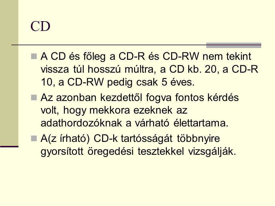 CD  Ideális tárolási körülmények között egy átlagos CD élettartama 50-80 év.
