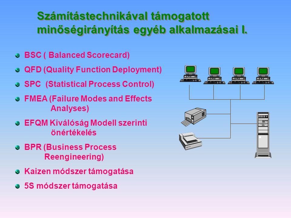 A papír nélküli irányítás előnyei egyszerűsített adatátvitel nyomtatási költségek csökkenése áttekinthetőség azonnali hozzáférés mindenki, mindig, ugyanazt az adatot, információt kapja a közös adatbázisnak megfelelően a döntési idő lerövidül jó azonosíthatóság és nyomonkövethetőség