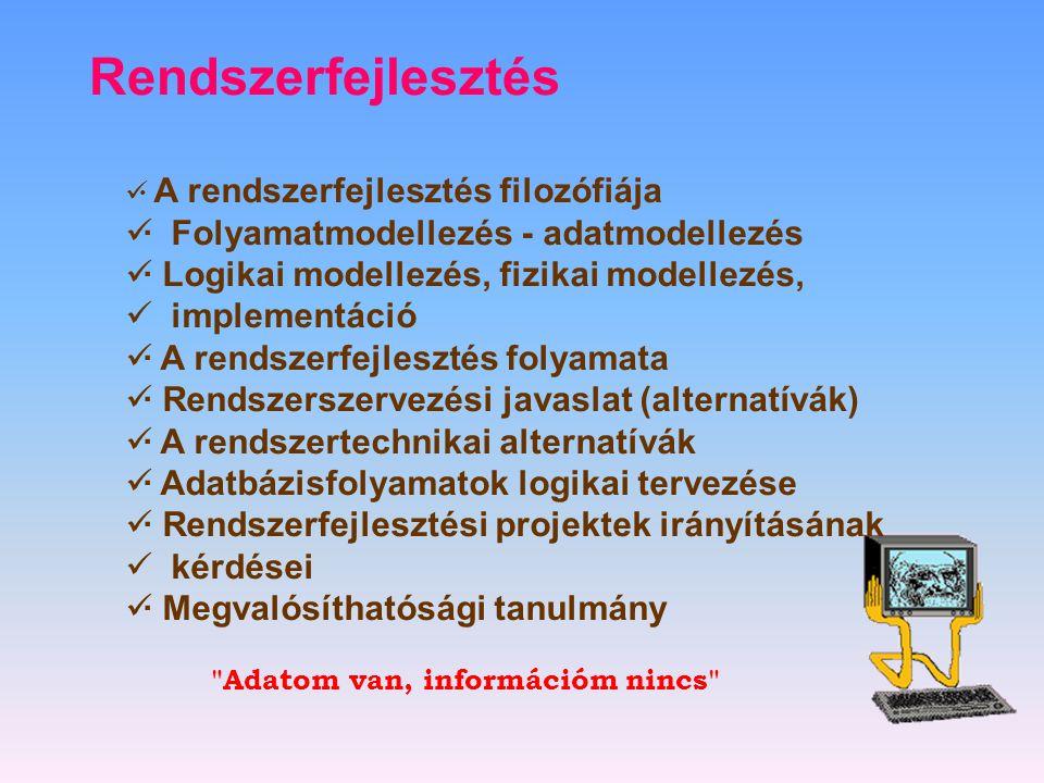 Integrált menedzsment rendszer modell vázlata TERMELÉS SZOLGÁLTATÁS BS 8800 ISO 14001 ISO 9001 K+F MAR KET I NG ÉRTÉKESÍTS LOGISZTIKA BESZERZÉS PÉNZÜGY SZÁM-- VITEL PR BS 7799 H I R IMR KONT- - ROLL ING TQM I R