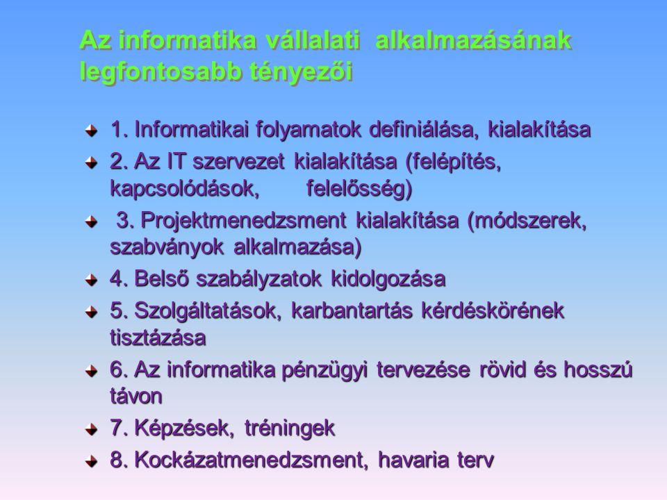 Rendszerfejlesztés Adatom van, információm nincs  · A rendszerfejlesztés filozófiája  · Folyamatmodellezés - adatmodellezés  · Logikai modellezés, fizikai modellezés,  implementáció  · A rendszerfejlesztés folyamata  · Rendszerszervezési javaslat (alternatívák)  · A rendszertechnikai alternatívák  · Adatbázisfolyamatok logikai tervezése  · Rendszerfejlesztési projektek irányításának  kérdései  · Megvalósíthatósági tanulmány