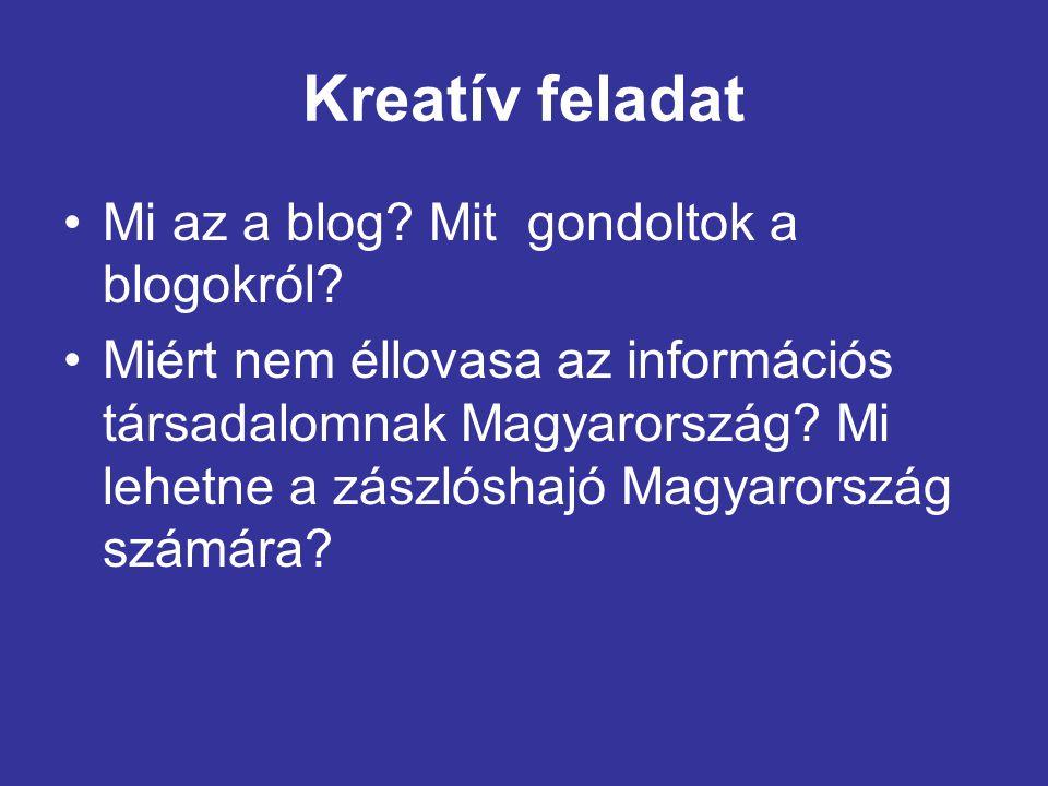 Kreatív feladat •Mi az a blog. Mit gondoltok a blogokról.