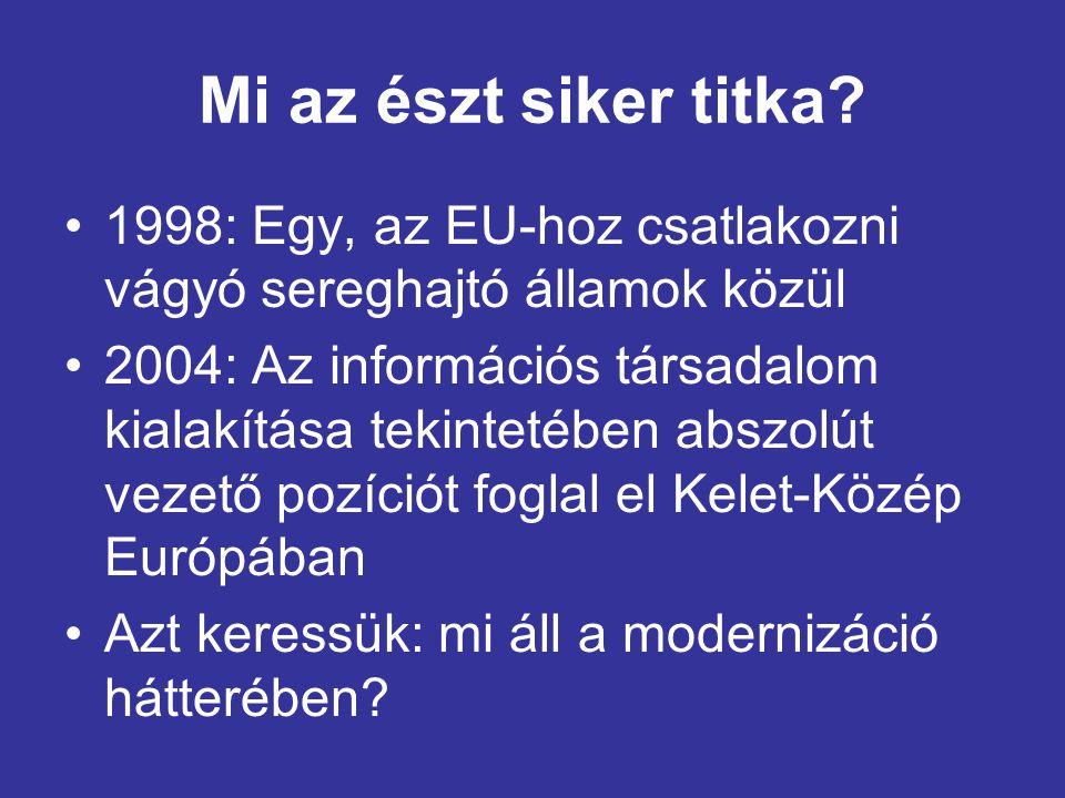 A 2004-es állapot legfőbb jellemzői •Az év talán legnagyobb szabású kezdeményezése gyanánt az észt hírközlési miniszter a Microsofthoz fordult annak érdekében, hogy az ország legújabb nagyszabású IT-programja is sikeres legyen.