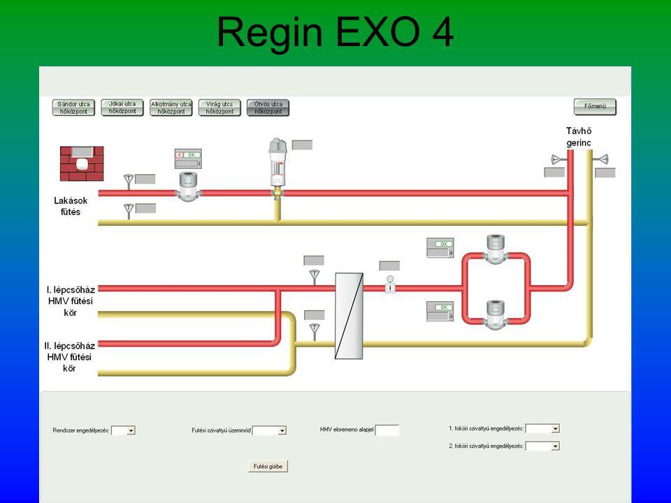 Regin EXO 4