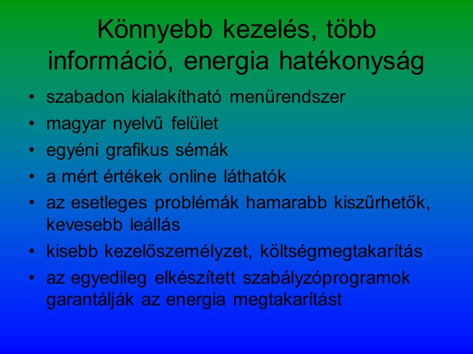 Könnyebb kezelés, több információ, energia hatékonyság •szabadon kialakítható menürendszer •magyar nyelvű felület •egyéni grafikus sémák •a mért értékek online láthatók •az esetleges problémák hamarabb kiszűrhetők, kevesebb leállás •kisebb kezelőszemélyzet, költségmegtakarítás •az egyedileg elkészített szabályzóprogramok garantálják az energia megtakarítást