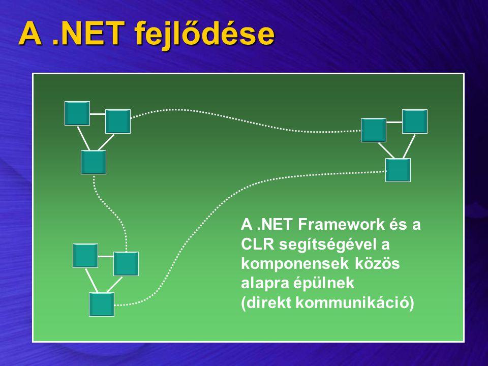 A.NET fejlődése A.NET Framework és a CLR segítségével a komponensek közös alapra épülnek (direkt kommunikáció)