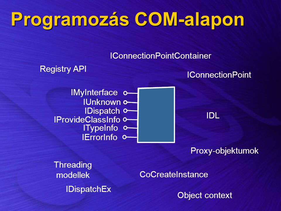 IMyInterface Programozás COM-alapon IDL IConnectionPoint IConnectionPointContainer Proxy-objektumok Threading modellek IDispatchEx Object context Regi