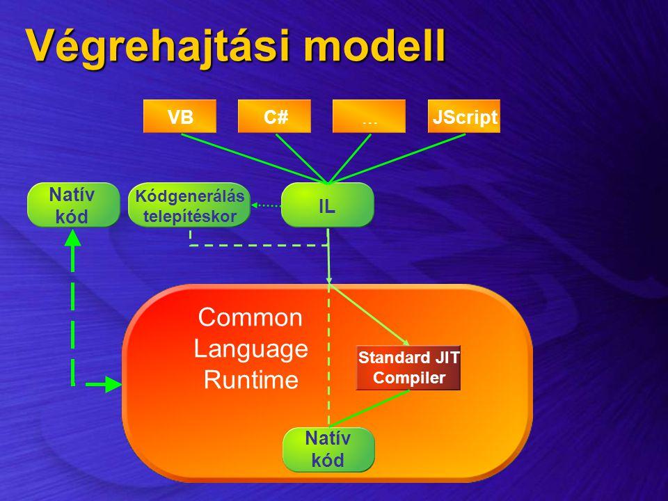 Végrehajtási modell VBC#...JScript IL Natív kód Standard JIT Compiler Natív kód Common Language Runtime Kódgenerálás telepítéskor