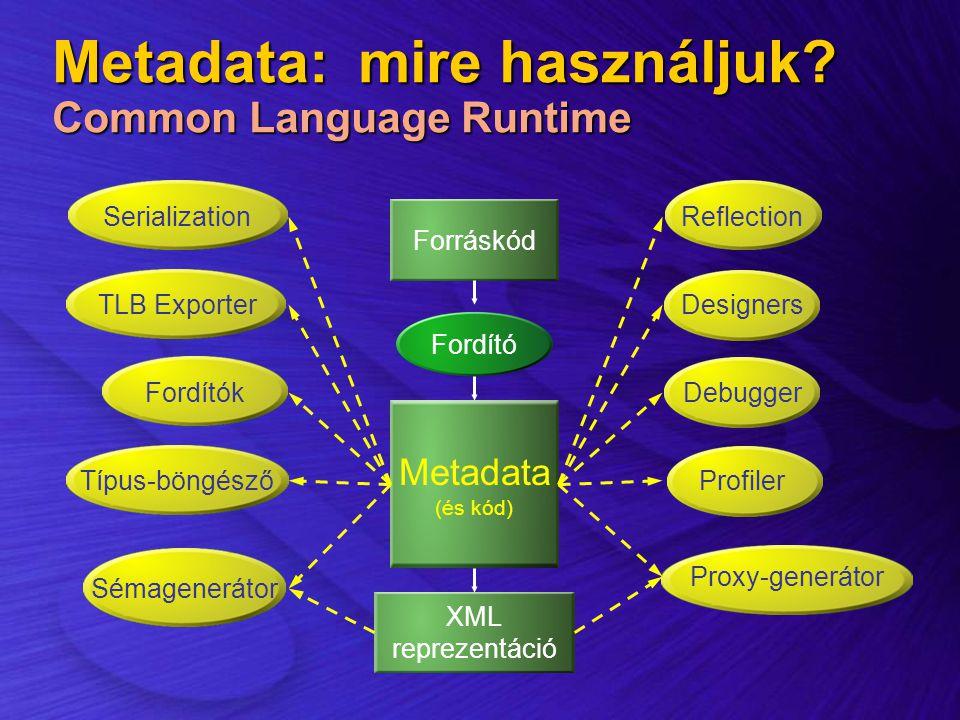 Metadata: mire használjuk? Common Language Runtime Metadata (és kód) Debugger Sémagenerátor Profiler Fordítók Proxy-generátor Típus-böngésző Fordító F