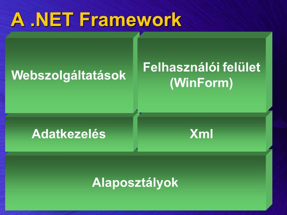Alaposztályok AdatkezelésXml Webszolgáltatások Felhasználói felület (WinForm) A.NET Framework
