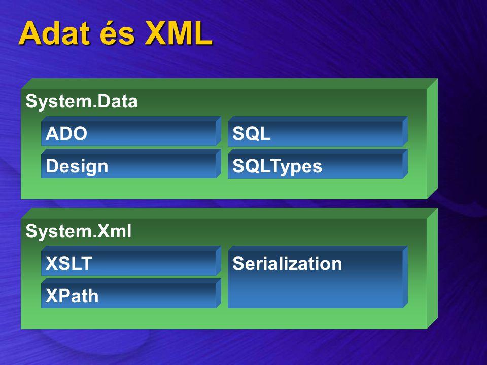 Adat és XML System.Data System.Xml SQLTypes SQL Design ADO Serialization XPath XSLT