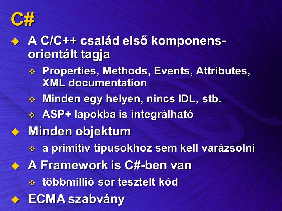 C#  A C/C++ család első komponens- orientált tagja  Properties, Methods, Events, Attributes, XML documentation  Minden egy helyen, nincs IDL, stb.