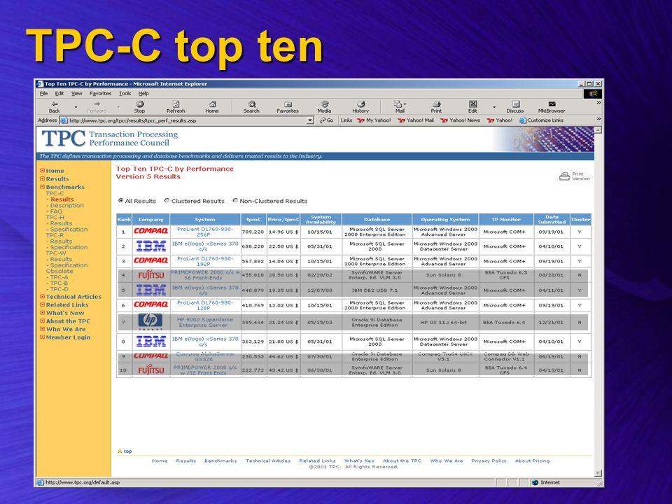 TPC-C top ten
