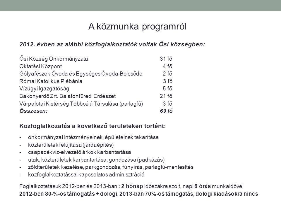 A közmunka programról 2012. évben az alábbi közfoglalkoztatók voltak Ősi községben: Ősi Község Önkormányzata31 fő Oktatási Központ 4 fő Gólyafészek Óv