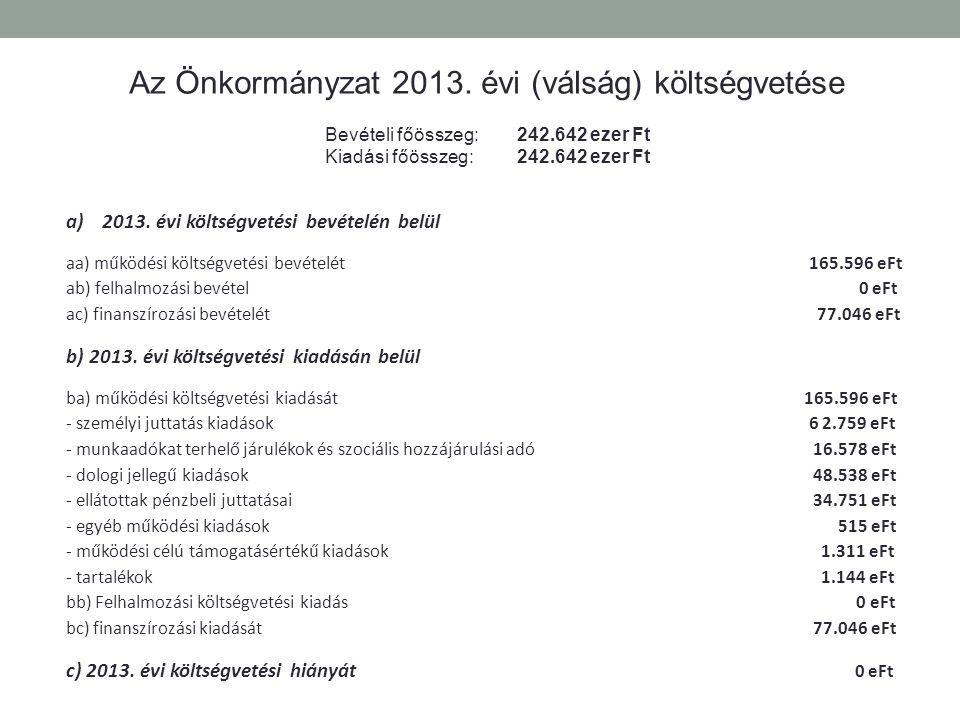 a)2013. évi költségvetési bevételén belül aa) működési költségvetési bevételét 165.596 eFt ab) felhalmozási bevétel 0 eFt ac) finanszírozási bevételét
