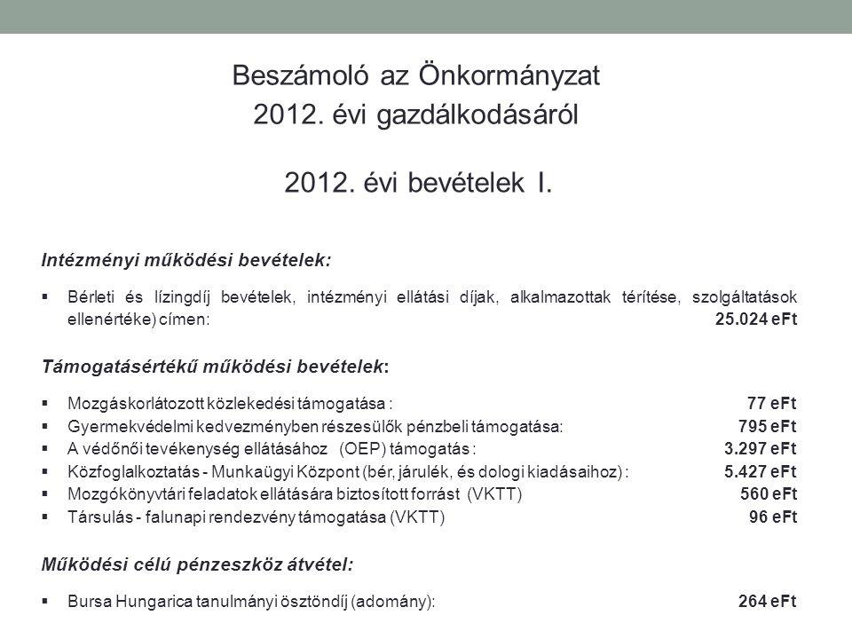Közhatalmi bevételek:  Magánszemélyek kommunális adója: 10.659 eft  Iparűzési adó: 14.916 eFt  Pótlékok, bírságok: 1.064 eFt  Jövedelemkülönbség mérséklése: 54.625 eFt  Gépjárműadó: 8.946 eFt  Személyi jövedelemadó helyben maradó része: 13.663 eFt  Talajterhelési díj: 806 eFt  Egyéb sajátos bevételek: 223 eFt Önkormányzat költségvetési támogatása:  Normatív hozzájárulások feladatmutatóhoz kötött: 54.075 eFt  Normatív hozzájárulások lakosságszámhoz kötött: 8.852 eFt  Központosított előirányzatok: 434 eFt  Önhibájukon kívül hátrányos helyzetben lévő önkormányzatok támogatása 38.000 eFt  Kiegészítő tám.