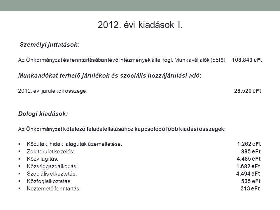 Támogatásértékű működési kiadások: Eötvös Károly Megyei Könyvtár részére (mozgókönyvtári feladatok ellátásához : 134 eFt Várpalota Kistérség Többcélú Társulása részére tagdíj (TNGK működtetéséhez): 2.603 eFt Önkormányzat által folyósított ellátások: Rendszeres szociális segély: 4.297 eFt Foglalkoztatást helyettesítő támogatás: 11.718 eFt Lakásfenntartási támogatás: 5.923 eFt Ápolási díj: 2.062 eFt Átmeneti segély: 298 eFt Temetési segély: 220 eFt Rendszeres gyermekvédelmi kedvezményben részesülők pénzbeli támogatása: 783 eFt Rendkívüli gyermekvédelmi támogatás: 483 eFt Köztemetés: 268 eFt Közgyógyellátás: 26 eFt Rászorultságtól függő normatív kedvezmények: 6.064 eFt Beruházási kiadások: A közfoglalkoztatás keretében megvásárlásra került 1 db fűkasza 209 eFt Ősi Általános Iskola részére 1 db Taninform szoftver 127 eFt 2012.