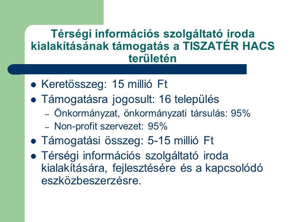 Térségi információs szolgáltató iroda kialakításának támogatás a TISZATÉR HACS területén  Keretösszeg: 15 millió Ft  Támogatásra jogosult: 16 település – Önkormányzat, önkormányzati társulás: 95% – Non-profit szervezet: 95%  Támogatási összeg: 5-15 millió Ft  Térségi információs szolgáltató iroda kialakítására, fejlesztésére és a kapcsolódó eszközbeszerzésre.