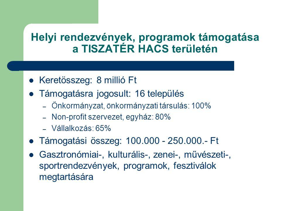Helyi rendezvények, programok támogatása a TISZATÉR HACS területén  Keretösszeg: 8 millió Ft  Támogatásra jogosult: 16 település – Önkormányzat, önkormányzati társulás: 100% – Non-profit szervezet, egyház: 80% – Vállalkozás: 65%  Támogatási összeg: 100.000 - 250.000.- Ft  Gasztronómiai-, kulturális-, zenei-, művészeti-, sportrendezvények, programok, fesztiválok megtartására